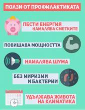 Ефективността на климатика и сметките за електричество 93